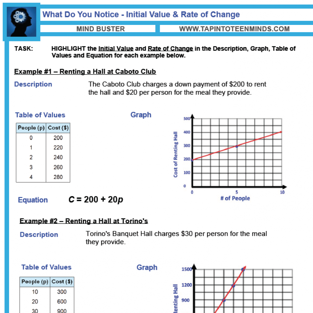 5 7 initial value and rate of change linear relations