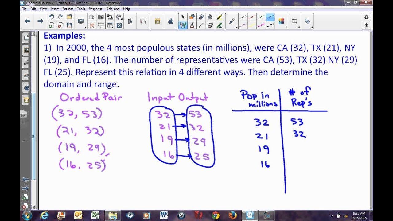 Algebra 2 Lesson 2 1 Relations &  Functions