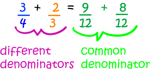 common denominator math definitions letter c