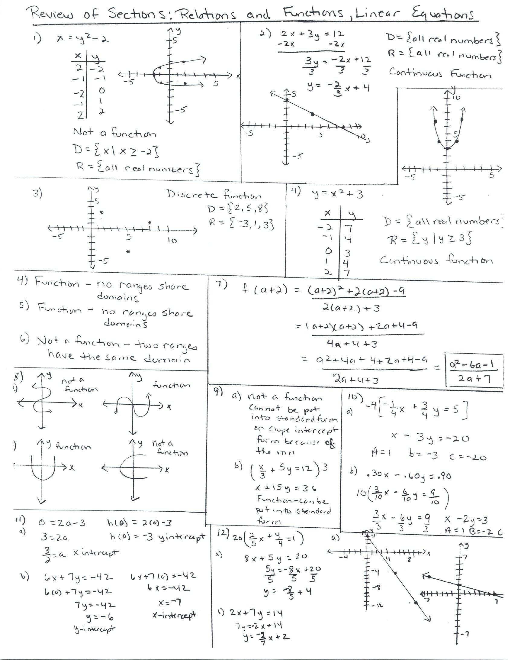 granbyschoolsalgebra2 / Algebra II