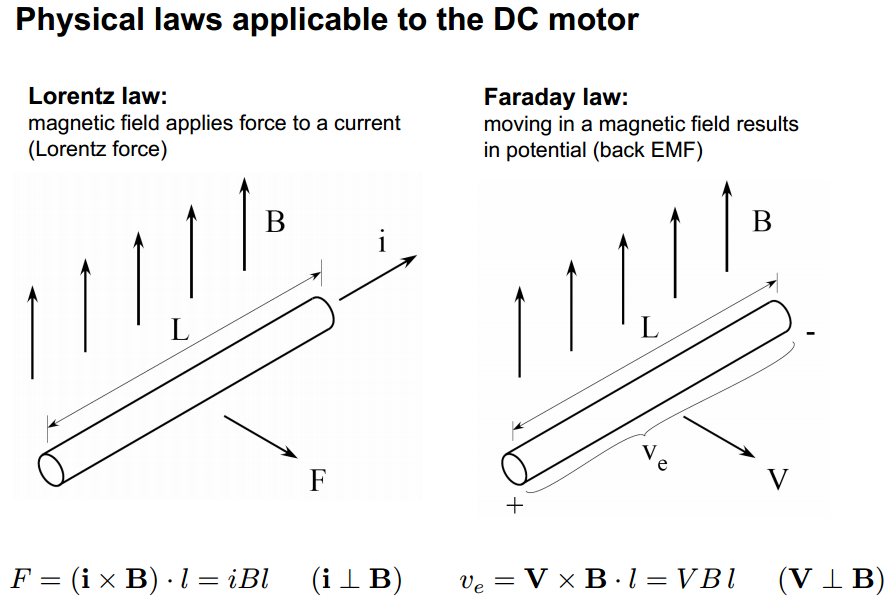 how to improve torque and rpm of a dc motor how to