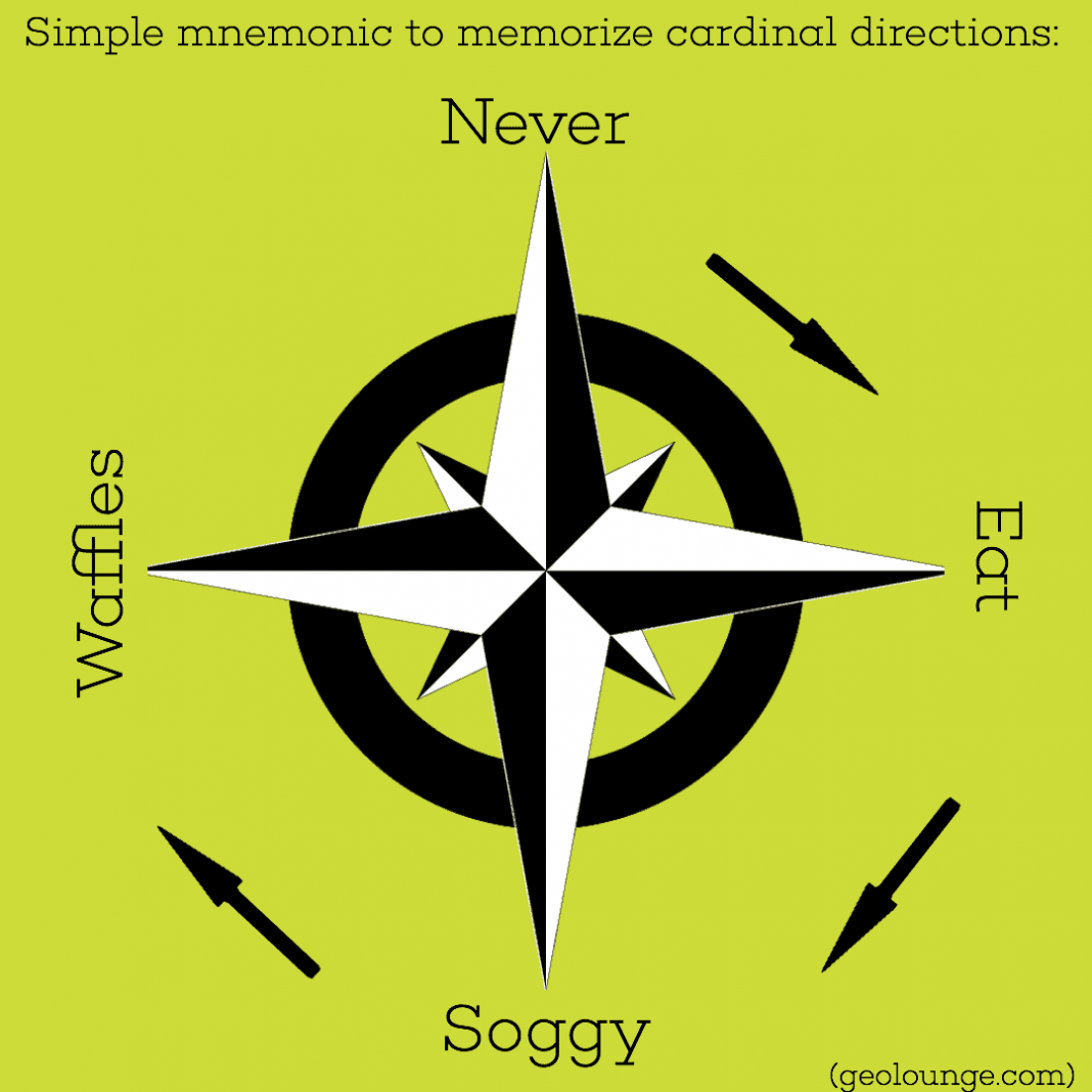 how to teach children the cardinal directions geography
