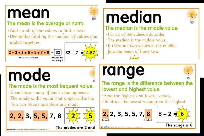 Mean, Median, Mode and Range Foldable Freebie