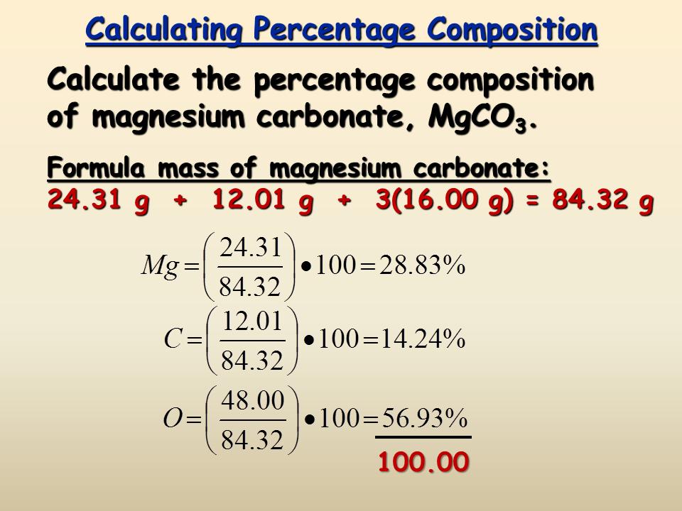 percent composition empirical and molecular formulas