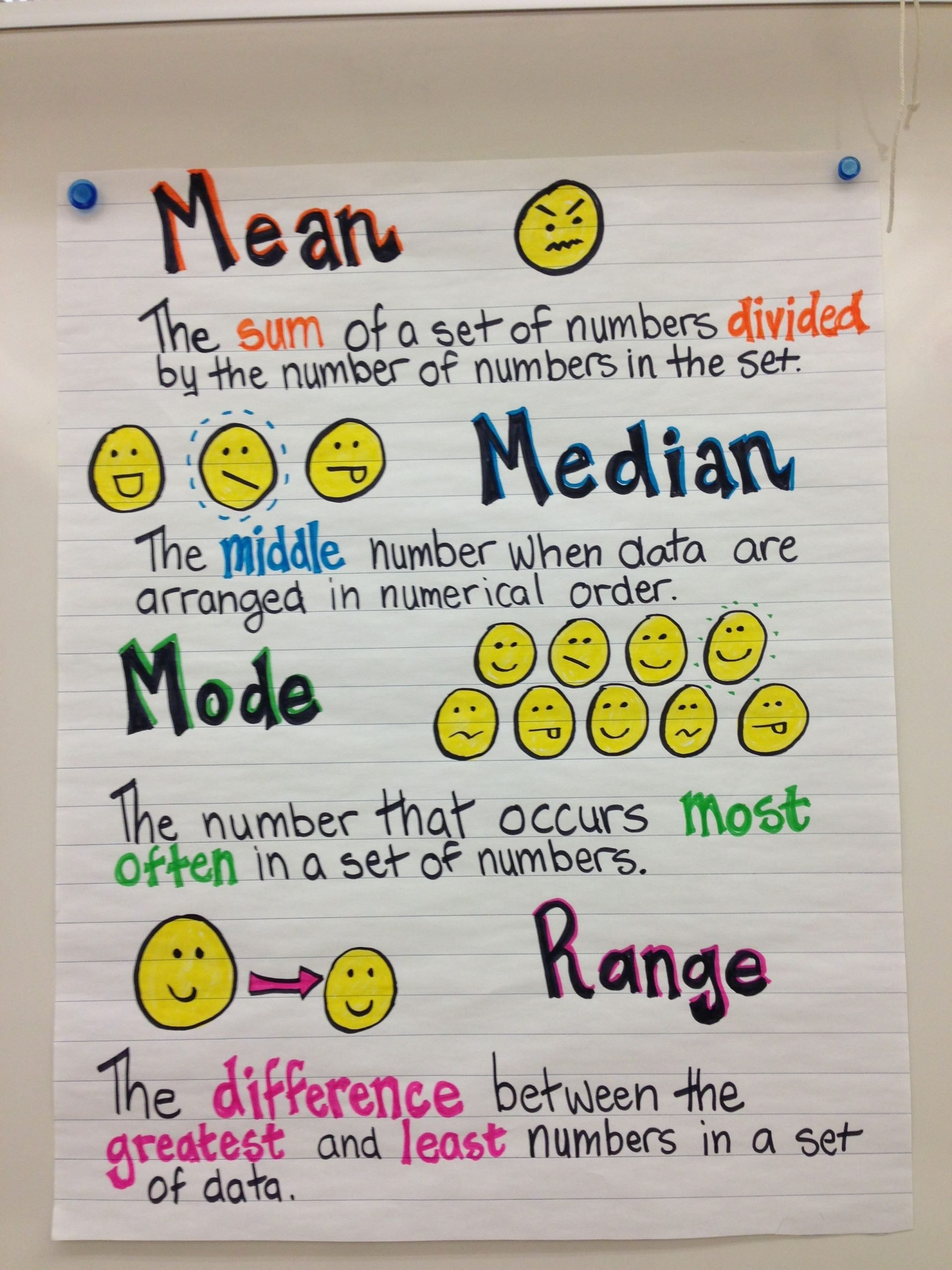 Pin by Jessica Gold on Math