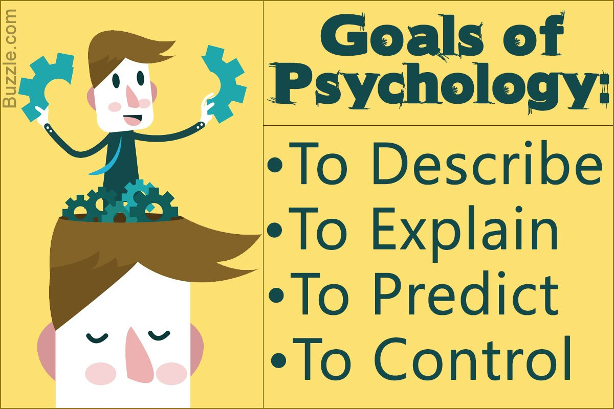 Take Note: A Brief Explanation About 4 Major Goals of ...