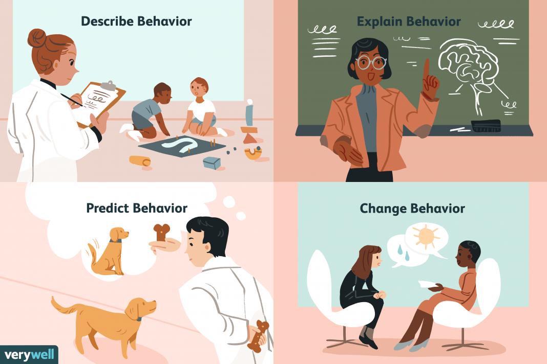 the major goals of psychology