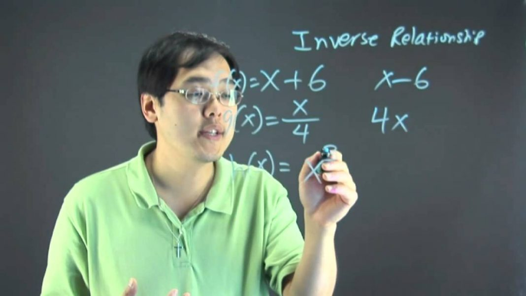 what does an inverse relationship mean in math youtube