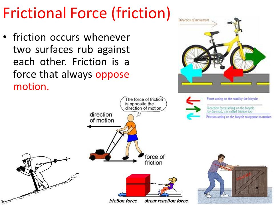 what is frictional force eschool